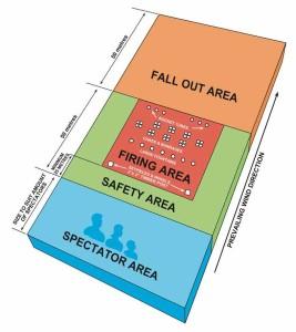 Firework Display Safety Map
